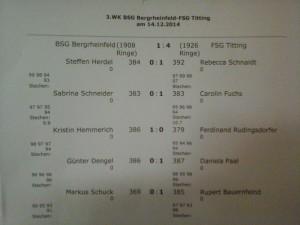 Bergrheinfeld-Titting